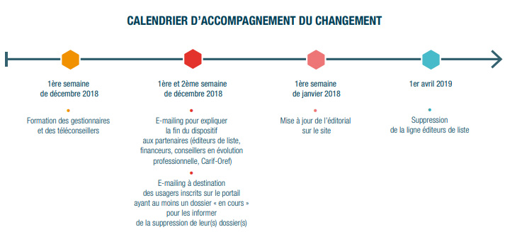 calendrier accompagnement